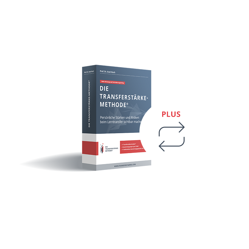 Produktbox Transferstärke-Coaching zur Change-Unterstützung | Transferstärke® - Prof. Dr. Axel Koch